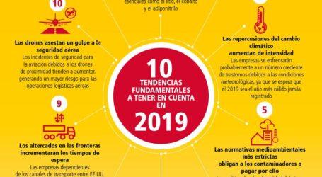 DHL Resilience360: las 10 predicciones de riesgos para la cadena de suministro en 2019