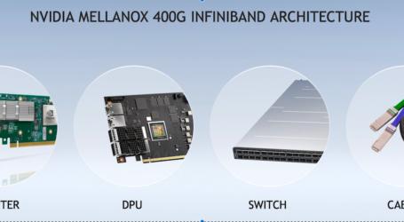 NVIDIA anuncia Mellanox InfiniBand para Súper cómputo de IA a Exaescala